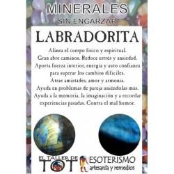Mineral - LABRADORITA